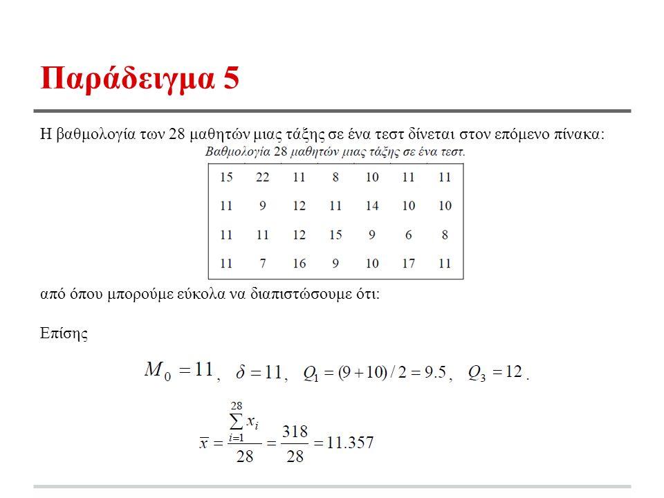 Παράδειγμα 5 Η βαθμολογία των 28 μαθητών μιας τάξης σε ένα τεστ δίνεται στον επόμενο πίνακα: από όπου μπορούμε εύκολα να διαπιστώσουμε ότι: Επίσης