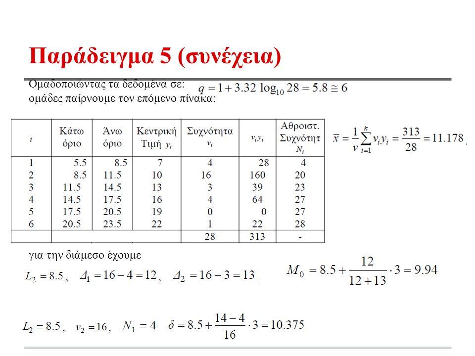Παράδειγμα 5 (συνέχεια) Ομαδοποιώντας τα δεδομένα σε: ομάδες παίρνουμε τον επόμενο πίνακα: για την κορυφή έχουμε για την διάμεσο έχουμε