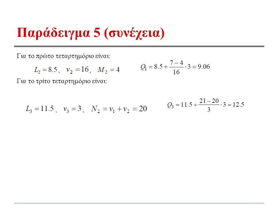 Παράδειγμα 5 (συνέχεια) Για το πρώτο τεταρτημόριο είναι: Για το τρίτο τεταρτημόριο είναι: