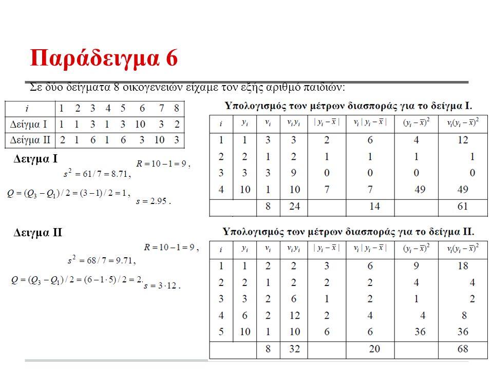 Παράδειγμα 6 Σε δύο δείγματα 8 οικογενειών είχαμε τον εξής αριθμό παιδιών: Δειγμα Ι Δειγμα ΙΙ