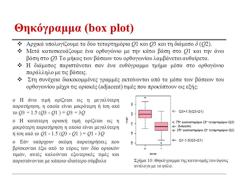 Θηκόγραμμα (box plot) ❖ Αρχικά υπολογίζουμε τα δύο τεταρτημόρια Q1 και Q3 και τη διάμεσο δ (Q2).