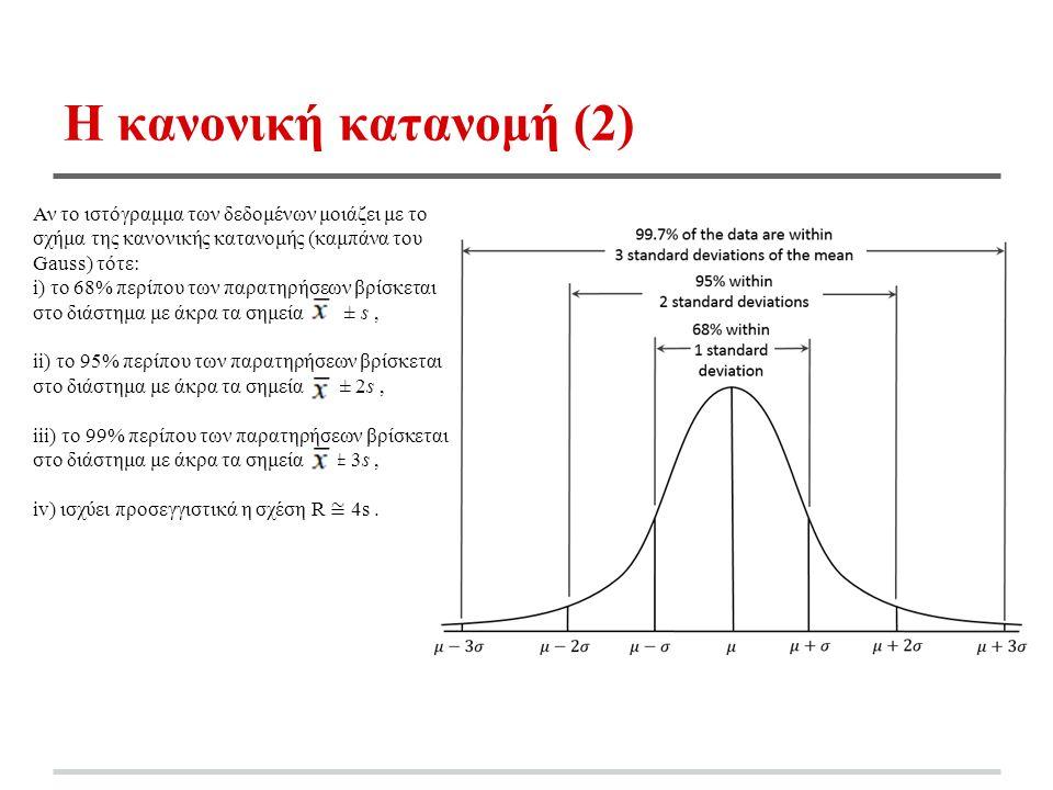 Η κανονική κατανομή (2) Αν το ιστόγραμμα των δεδομένων μοιάζει με το σχήμα της κανονικής κατανομής (καμπάνα του Gauss) τότε: i) το 68% περίπου των παρατηρήσεων βρίσκεται στο διάστημα με άκρα τα σημεία ± s, ii) το 95% περίπου των παρατηρήσεων βρίσκεται στο διάστημα με άκρα τα σημεία ± 2s, iii) το 99% περίπου των παρατηρήσεων βρίσκεται στο διάστημα με άκρα τα σημεία ± 3s, iv) ισχύει προσεγγιστικά η σχέση R ≅ 4s.