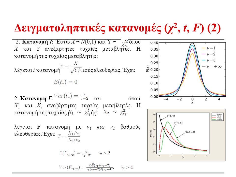 Δειγματοληπτικές κατανομές (χ 2, t, F) (2) 2.