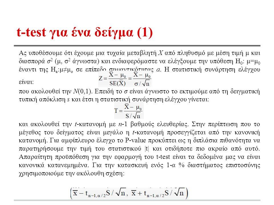 t-test για ένα δείγμα (1) Ας υποθέσουμε ότι έχουμε μια τυχαία μεταβλητή Χ από πληθυσμό με μέση τιμή μ και διασπορά σ 2 (μ, σ 2 άγνωστα) και ενδιαφερόμαστε να ελέγξουμε την υπόθεση Η 0 : μ=μ 0 έναντι της Η a :μ≠μ ο σε επίπεδο σημαντικότητας a.