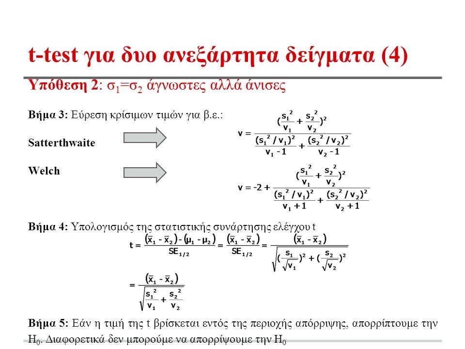 Βήμα 4: Υπολογισμός της στατιστικής συνάρτησης ελέγχου t Βήμα 5: Εάν η τιμή της t βρίσκεται εντός της περιοχής απόρριψης, απορρίπτουμε την Η 0.