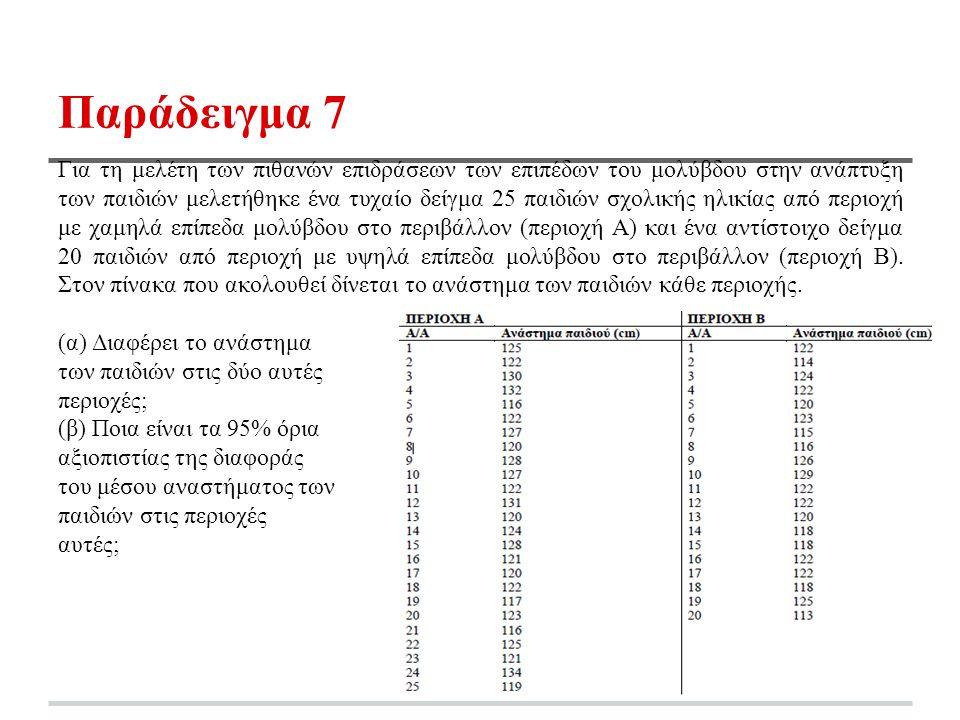 Παράδειγμα 7 Για τη μελέτη των πιθανών επιδράσεων των επιπέδων του μολύβδου στην ανάπτυξη των παιδιών μελετήθηκε ένα τυχαίο δείγμα 25 παιδιών σχολικής ηλικίας από περιοχή με χαμηλά επίπεδα μολύβδου στο περιβάλλον (περιοχή Α) και ένα αντίστοιχο δείγμα 20 παιδιών από περιοχή με υψηλά επίπεδα μολύβδου στο περιβάλλον (περιοχή Β).