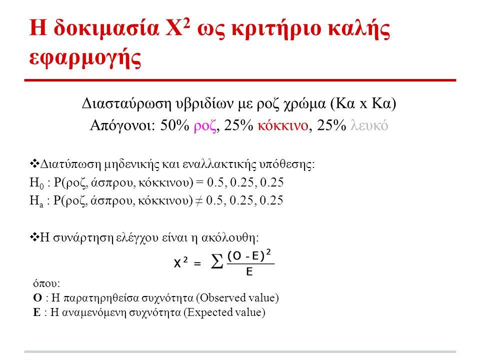 Η δοκιμασία Χ 2 ως κριτήριο καλής εφαρμογής Διασταύρωση υβριδίων με ροζ χρώμα (Kα x Kα) Απόγονοι: 50% ροζ, 25% κόκκινο, 25% λευκό ❖ Διατύπωση μηδενικής και εναλλακτικής υπόθεσης: Η 0 : P(ροζ, άσπρου, κόκκινου) = 0.5, 0.25, 0.25 Η a : P(ροζ, άσπρου, κόκκινου) ≠ 0.5, 0.25, 0.25 ❖ Η συνάρτηση ελέγχου είναι η ακόλουθη: όπου: O : Η παρατηρηθείσα συχνότητα (Observed value) E : Η αναμενόμενη συχνότητα (Expected value)