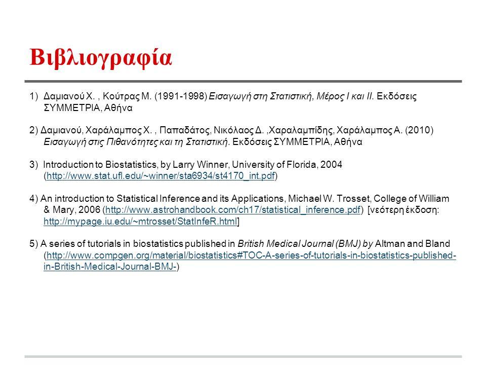 Βιβλιογραφία 1)Δαμιανού Χ., Κούτρας Μ. (1991-1998) Εισαγωγή στη Στατιστική, Μέρος Ι και ΙΙ.