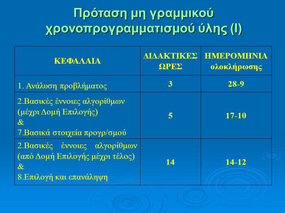 Πρόταση μη γραμμικού χρονοπρογραμματισμού ύλης (Ι) ΚΕΦΑΛΑΙΑ ΔΙΔΑΚΤΙΚΕΣ ΩΡΕΣ ΗΜΕΡΟΜΗΝΙΑ ολοκλήρωσης 1.