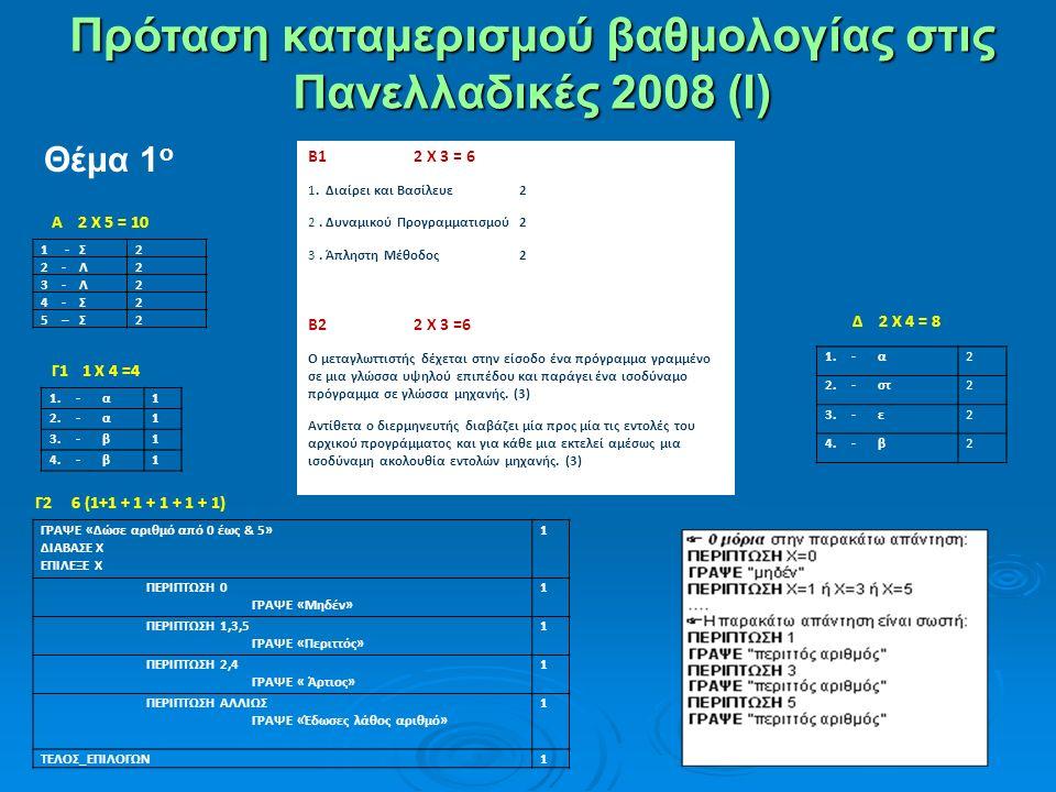 Πρόταση καταμερισμού βαθμολογίας στις Πανελλαδικές 2008 (Ι) Θέμα 1 ο 1 - Σ2 2 - Λ2 3 - Λ2 4 - Σ2 5 – Σ2 1.