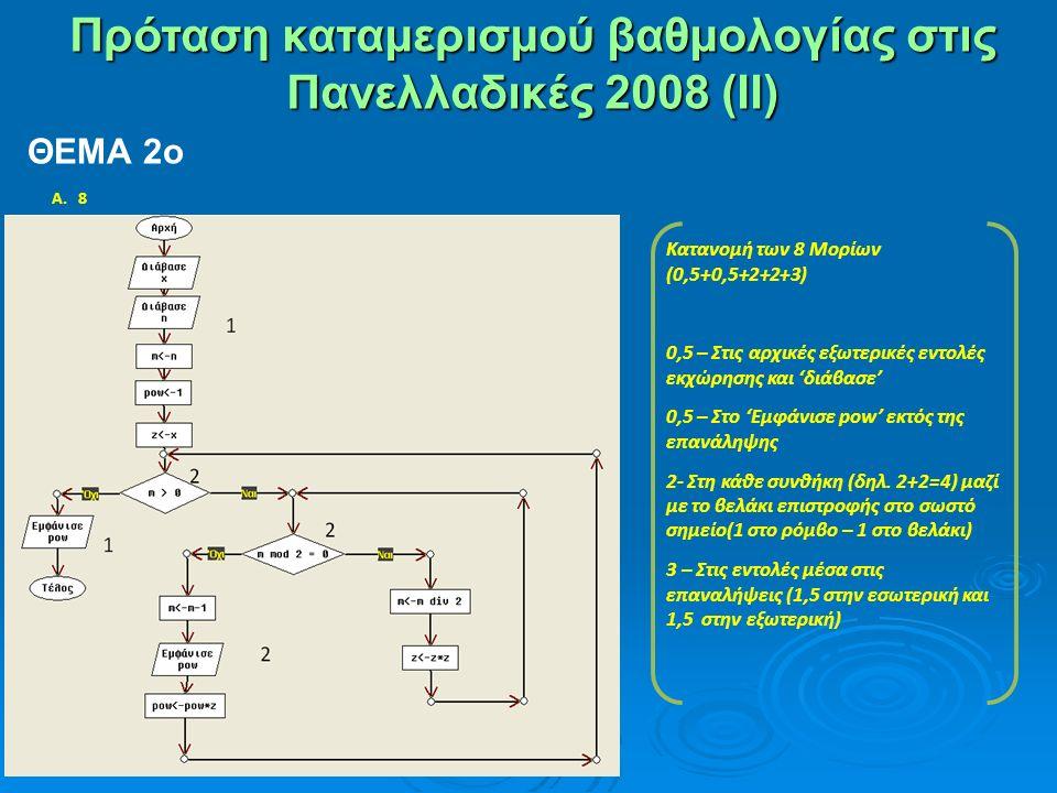 Πρόταση καταμερισμού βαθμολογίας στις Πανελλαδικές 2008 (ΙΙ) Α.