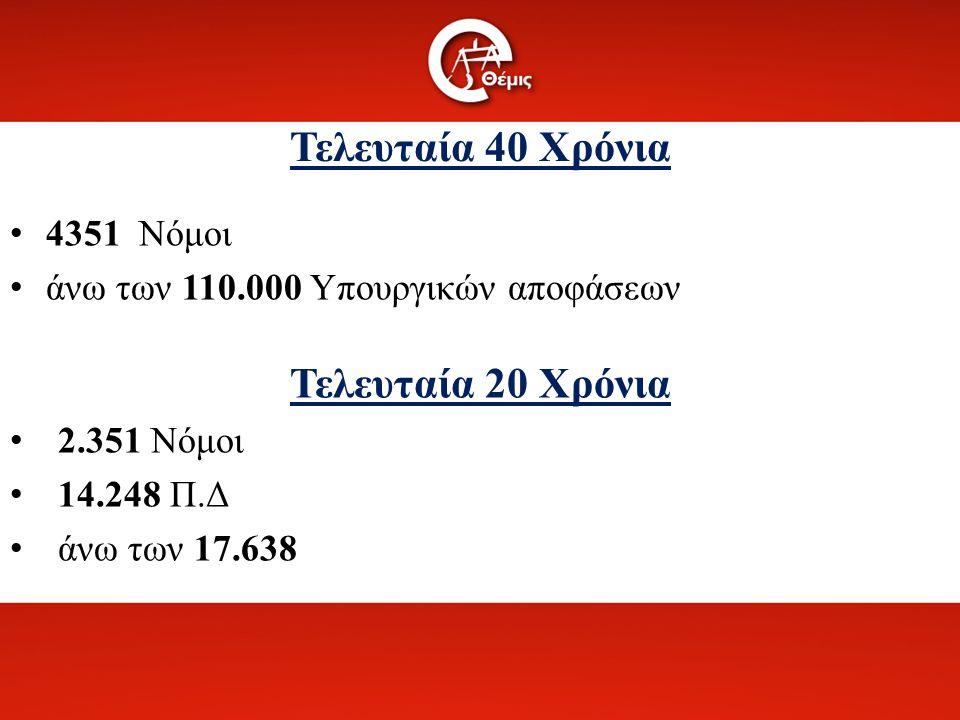 Τελευταία 40 Χρόνια 4351 Νόμοι άνω των 110.000 Υπουργικών αποφάσεων Τελευταία 20 Χρόνια 2.351 Νόμοι 14.248 Π.Δ άνω των 17.638
