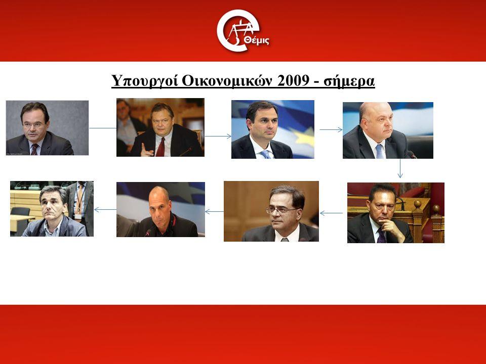 Υπουργοί Οικονομικών 2009 - σήμερα