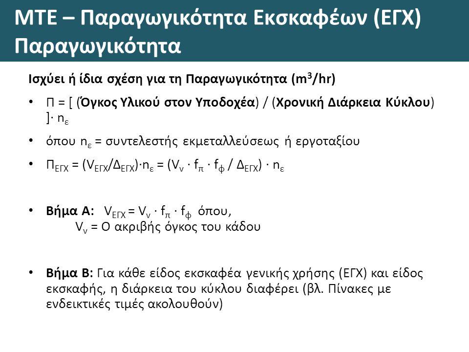 ΜΤΕ – Παραγωγικότητα Εκσκαφέων (ΕΓΧ) Παραγωγικότητα Ισχύει ή ίδια σχέση για τη Παραγωγικότητα (m 3 /hr) Π = [ (Όγκος Υλικού στον Υποδοχέα) / (Χρονική Διάρκεια Κύκλου) ]· n ε όπου n ε = συντελεστής εκμεταλλεύσεως ή εργοταξίου Π ΕΓΧ = (V ΕΓΧ /Δ ΕΓΧ )·n ε = (V v · f π · f φ / Δ ΕΓΧ ) · n ε Βήμα Α: V ΕΓΧ = V v · f π · f φ όπου, V v = Ο ακριβής όγκος του κάδου Βήμα Β: Για κάθε είδος εκσκαφέα γενικής χρήσης (ΕΓΧ) και είδος εκσκαφής, η διάρκεια του κύκλου διαφέρει (βλ.