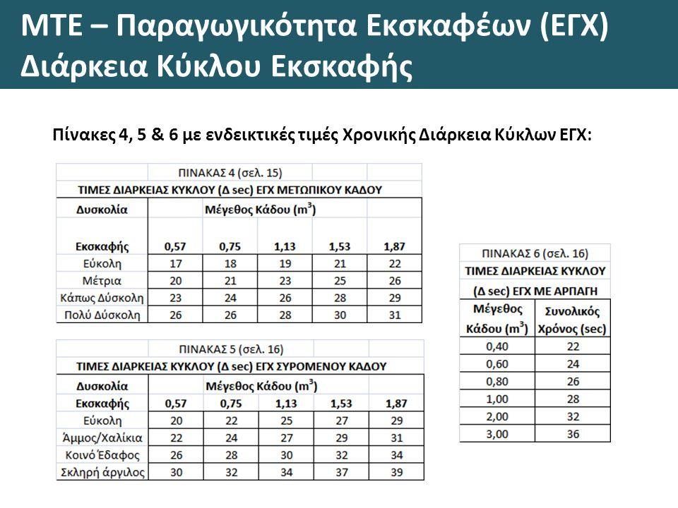 ΜΤΕ – Παραγωγικότητα Εκσκαφέων (ΕΓΧ) Διάρκεια Κύκλου Εκσκαφής Πίνακες 4, 5 & 6 με ενδεικτικές τιμές Χρονικής Διάρκεια Κύκλων ΕΓΧ: