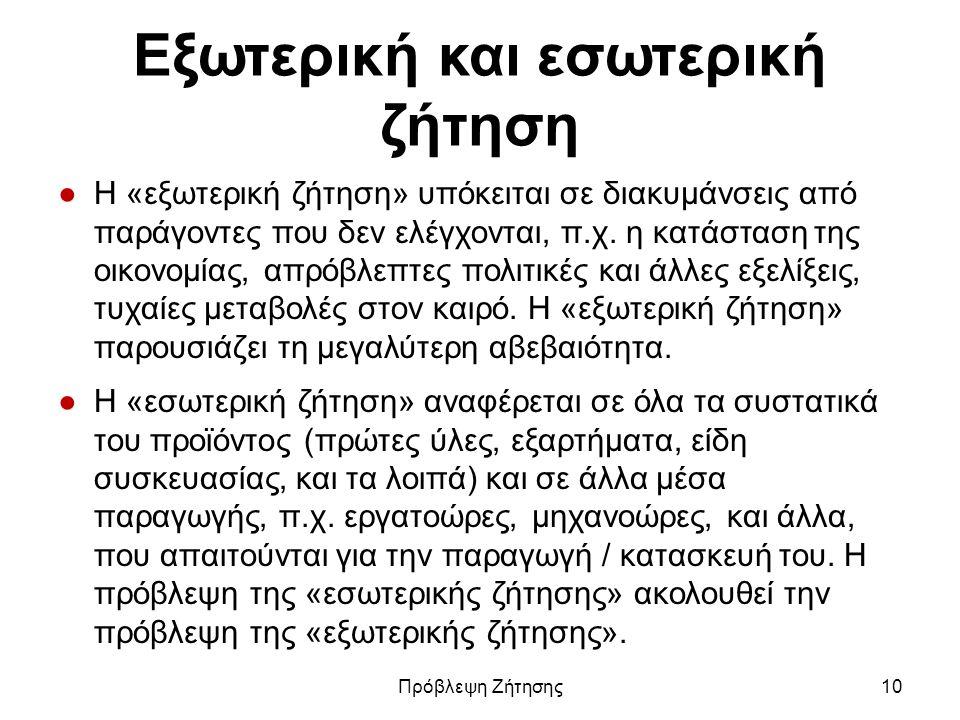 Εξωτερική και εσωτερική ζήτηση ●Η «εξωτερική ζήτηση» υπόκειται σε διακυμάνσεις από παράγοντες που δεν ελέγχονται, π.χ. η κατάσταση της οικονομίας, απρ
