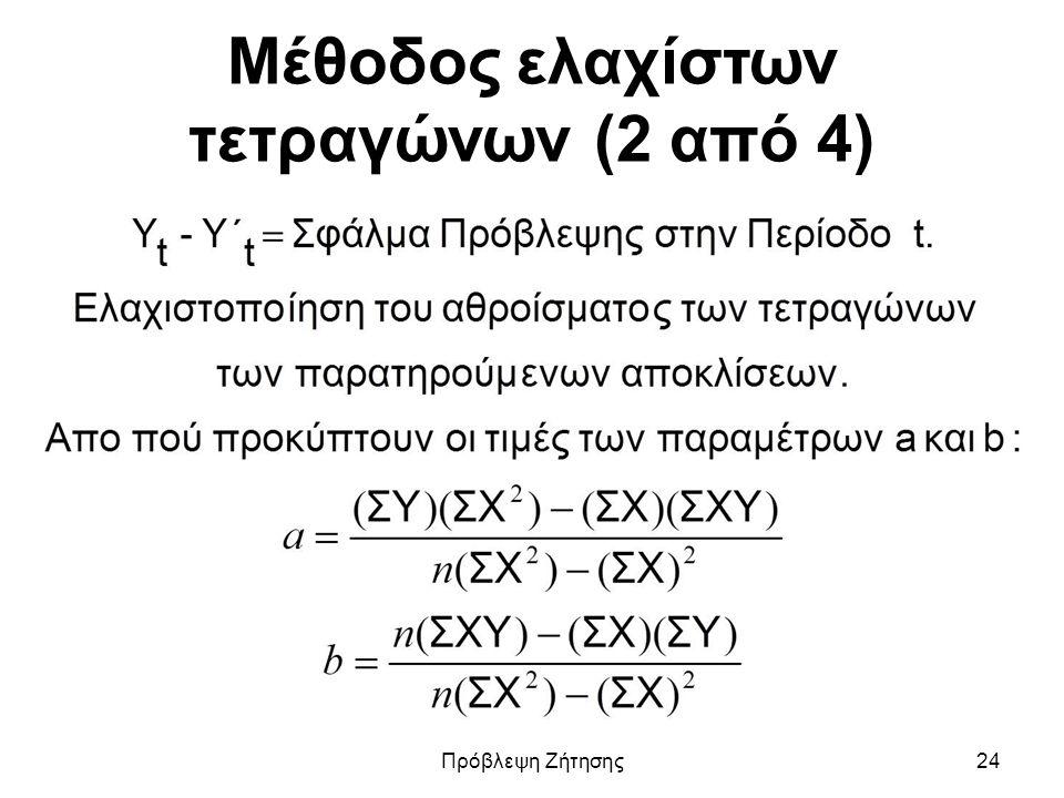 Μέθοδος ελαχίστων τετραγώνων (2 από 4) Πρόβλεψη Ζήτησης24