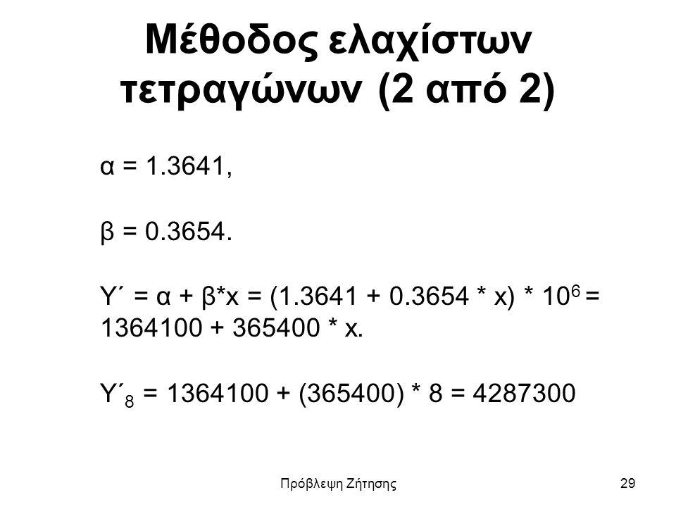 Μέθοδος ελαχίστων τετραγώνων (2 από 2) α = 1.3641, β = 0.3654. Y΄ = α + β*x = (1.3641 + 0.3654 * x) * 10 6 = 1364100 + 365400 * x. Y΄ 8 = 1364100 + (3