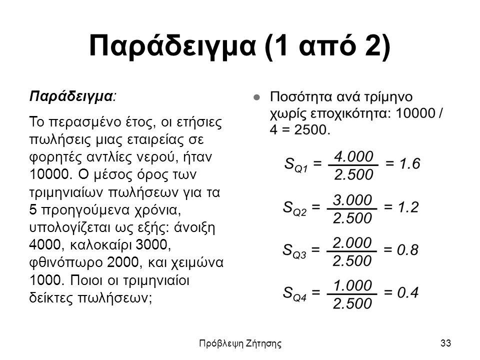 Παράδειγμα (1 από 2) Παράδειγμα: Το περασμένο έτος, οι ετήσιες πωλήσεις μιας εταιρείας σε φορητές αντλίες νερού, ήταν 10000.