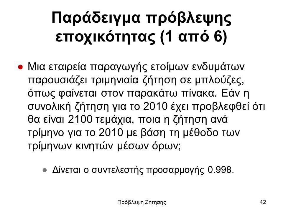 Παράδειγμα πρόβλεψης εποχικότητας (1 από 6) ●Μια εταιρεία παραγωγής ετοίμων ενδυμάτων παρουσιάζει τριμηνιαία ζήτηση σε μπλούζες, όπως φαίνεται στον πα