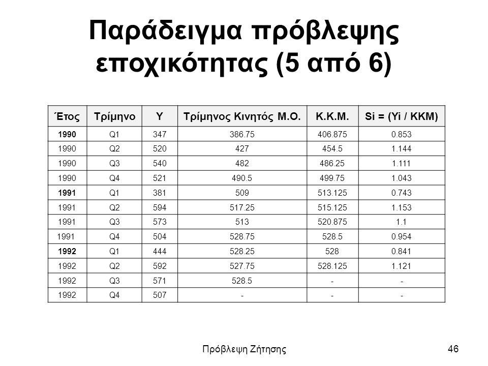 Παράδειγμα πρόβλεψης εποχικότητας (5 από 6) ΈτοςΤρίμηνοYΤρίμηνος Κινητός Μ.Ο.K.K.M.Si = (Yi / ΚΚΜ) 1990Q1347386.75406.8750.853 1990Q2520427454.51.144