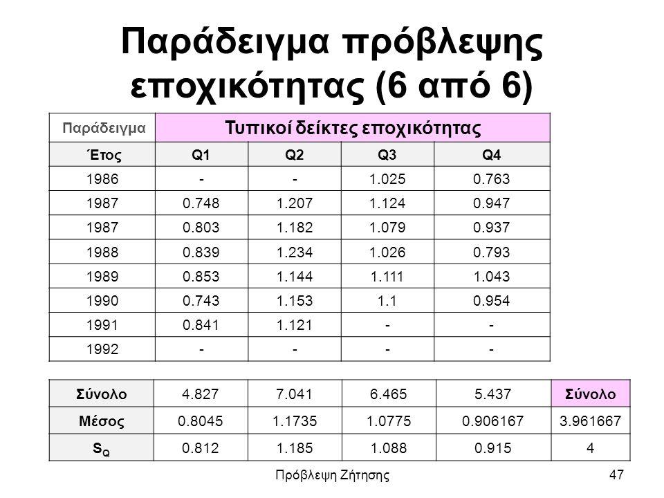 Παράδειγμα πρόβλεψης εποχικότητας (6 από 6) Παράδειγμα Τυπικοί δείκτες εποχικότητας ΈτοςQ1Q2Q3Q4 1986--1.0250.763 19870.7481.2071.1240.947 19870.8031.1821.0790.937 19880.8391.2341.0260.793 19890.8531.1441.1111.043 19900.7431.1531.10.954 19910.8411.121-- 1992---- Σύνολο4.8277.0416.4655.437Σύνολο Μέσος0.80451.17351.07750.9061673.961667 SQSQ 0.8121.1851.0880.9154 Πρόβλεψη Ζήτησης47