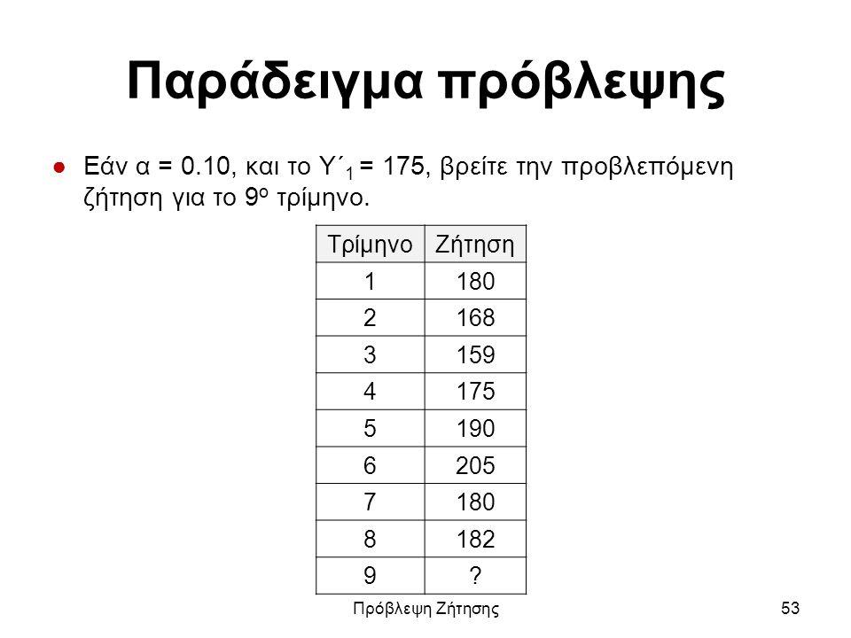 Παράδειγμα πρόβλεψης ●Εάν α = 0.10, και το Υ΄ 1 = 175, βρείτε την προβλεπόμενη ζήτηση για το 9 ο τρίμηνο. ΤρίμηνοΖήτηση 1180 2168 3159 4175 5190 6205