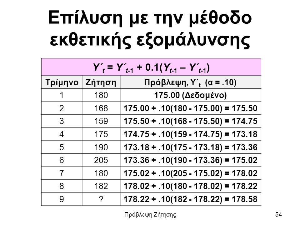 Επίλυση με την μέθοδο εκθετικής εξομάλυνσης Υ΄ t = Υ΄ t-1 + 0.1(Υ t-1 – Υ΄ t-1 ) ΤρίμηνοΖήτησηΠρόβλεψη, Υ΄ t (α =.10) 1180175.00 (Δεδομένο) 2168175.00 +.10(180 - 175.00) = 175.50 3159175.50 +.10(168 - 175.50) = 174.75 4175174.75 +.10(159 - 174.75) = 173.18 5190173.18 +.10(175 - 173.18) = 173.36 6205173.36 +.10(190 - 173.36) = 175.02 7180175.02 +.10(205 - 175.02) = 178.02 8182178.02 +.10(180 - 178.02) = 178.22 9?178.22 +.10(182 - 178.22) = 178.58 Πρόβλεψη Ζήτησης54