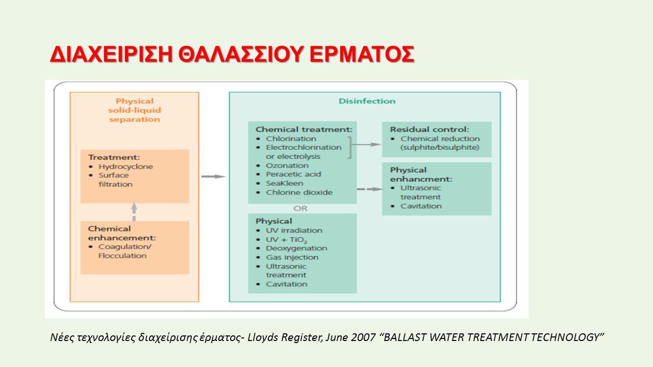 ΔΙΑΧΕΙΡΙΣΗ ΘΑΛΑΣΣΙΟΥ ΕΡΜΑΤΟΣ Νέες τεχνολογίες διαχείρισης έρματος- Lloyds Register, June 2007 BALLAST WATER TREATMENT TECHNOLOGY