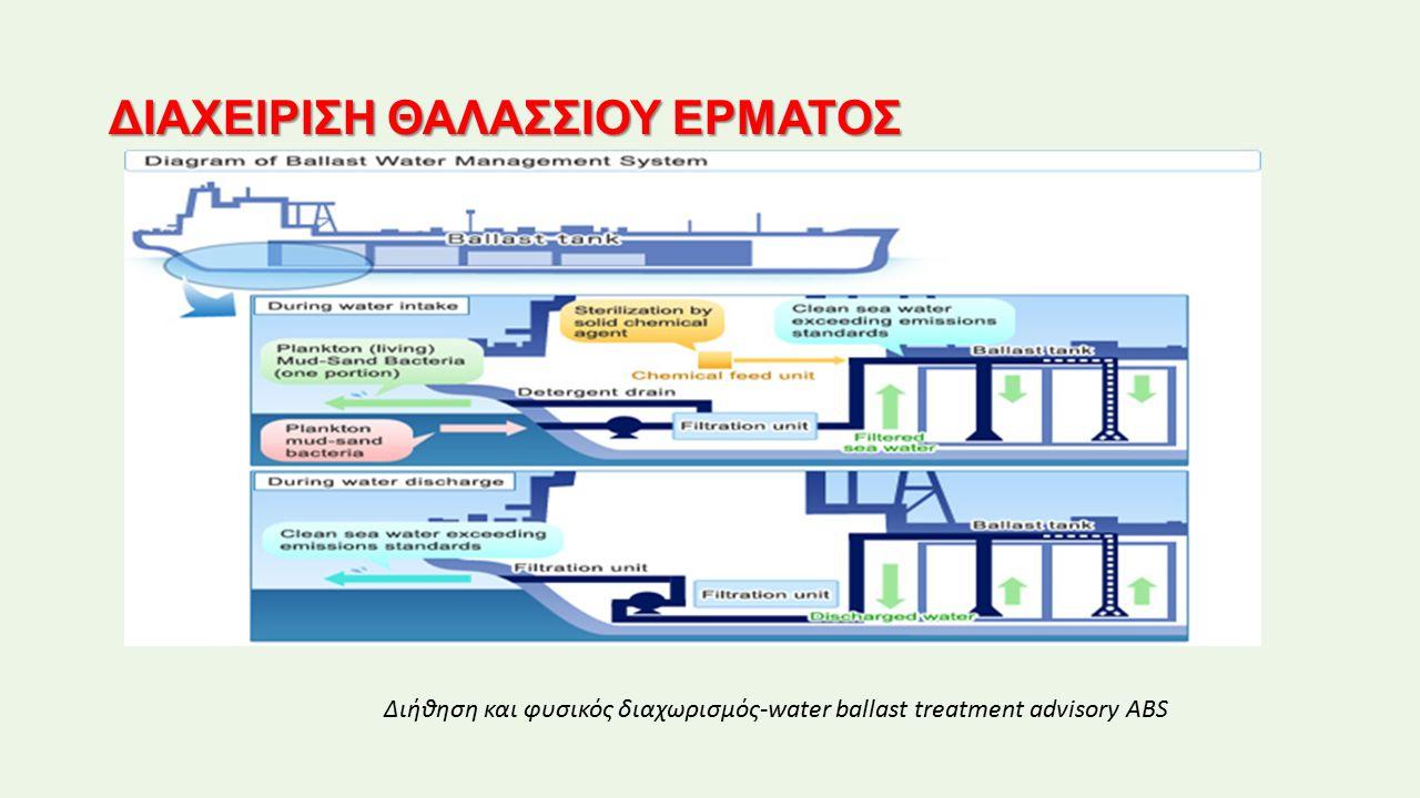 ΔΙΑΧΕΙΡΙΣΗ ΘΑΛΑΣΣΙΟΥ ΕΡΜΑΤΟΣ Διήθηση και φυσικός διαχωρισμός-water ballast treatment advisory ABS