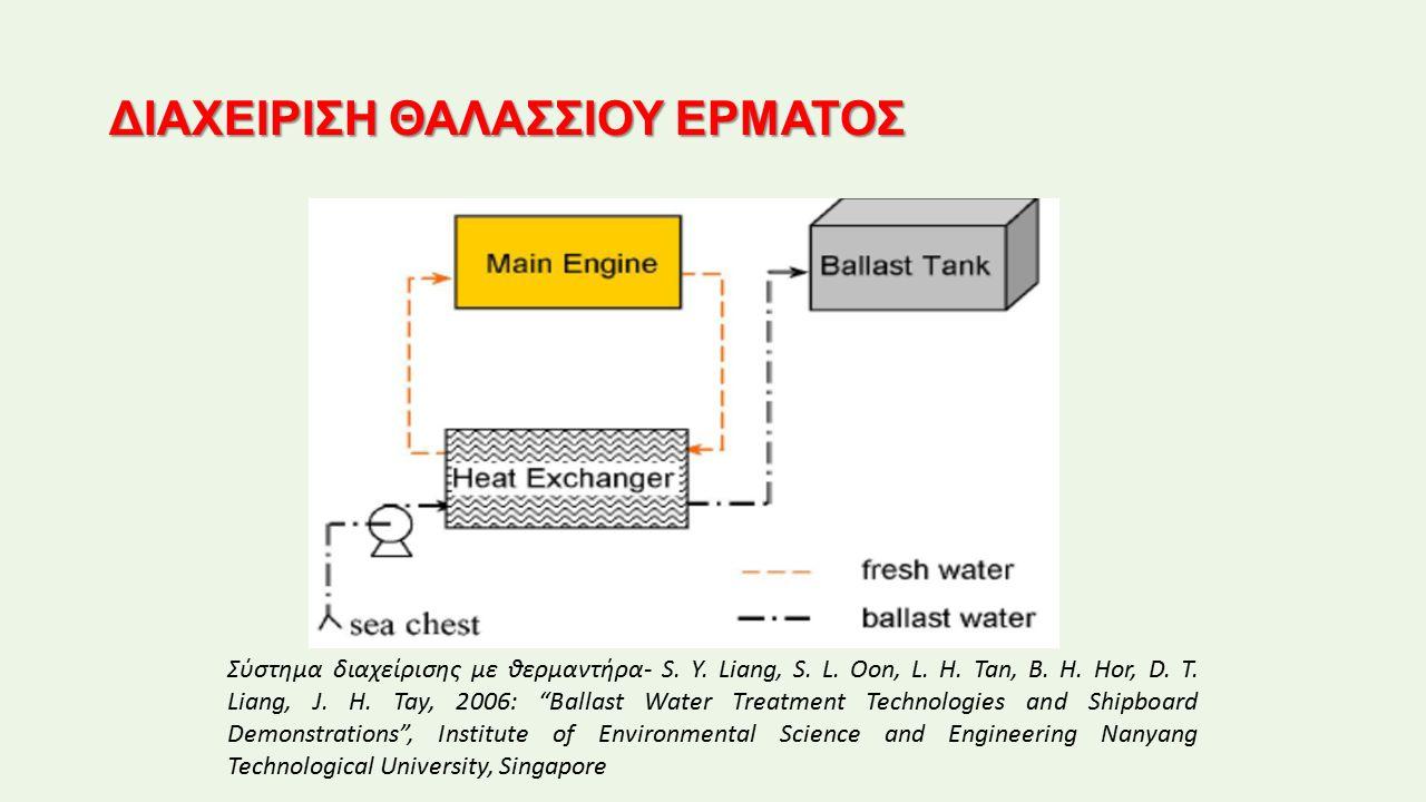 ΔΙΑΧΕΙΡΙΣΗ ΘΑΛΑΣΣΙΟΥ ΕΡΜΑΤΟΣ Σύστημα διαχείρισης με θερμαντήρα- S.
