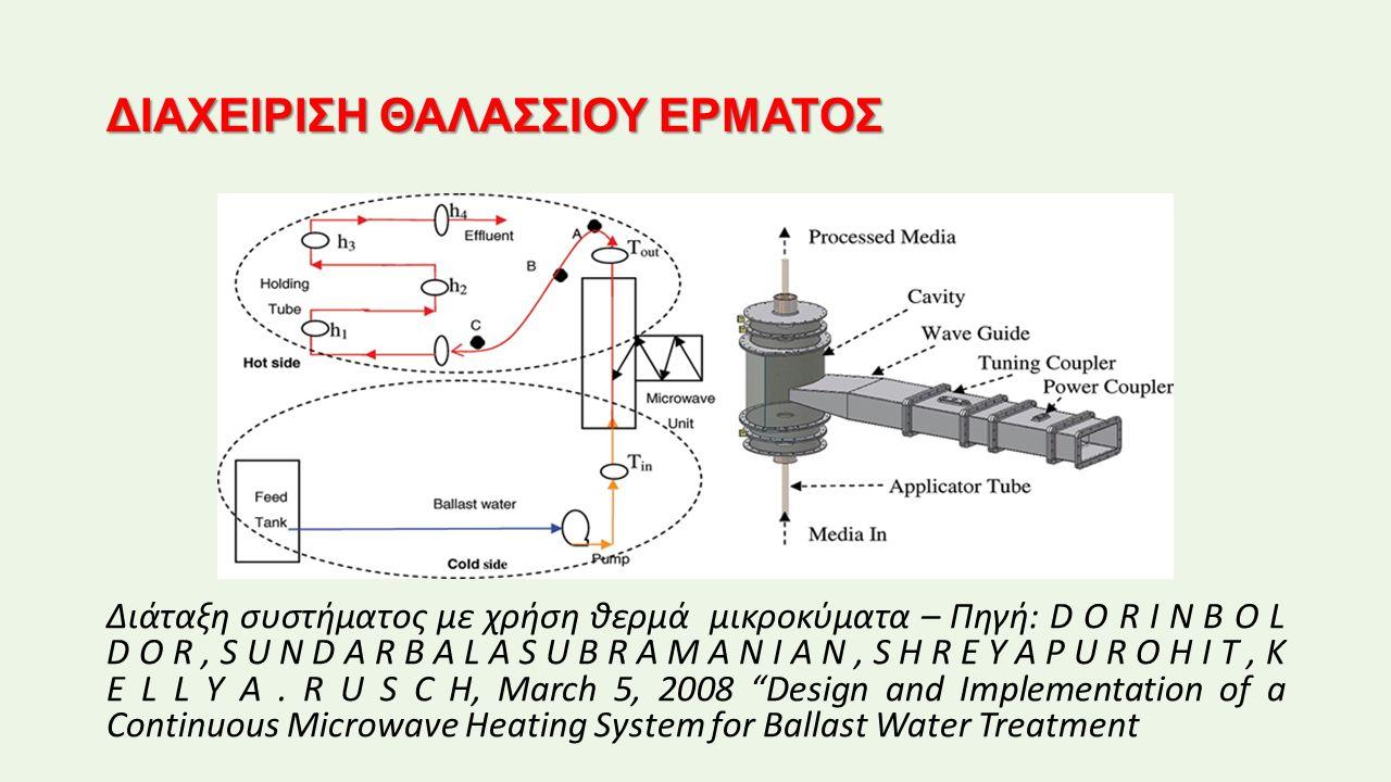 Διάταξη συστήματος με χρήση θερμά μικροκύματα – Πηγή: D O R I N B O L D O R, S U N D A R B A L A S U B R A M A N I A N, S H R E Y A P U R O H I T, K E L L Y A.