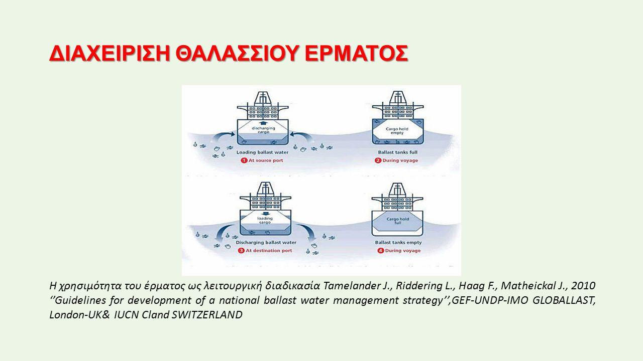 ΔΙΑΧΕΙΡΙΣΗ ΘΑΛΑΣΣΙΟΥ ΕΡΜΑΤΟΣ H αλλαγή θαλασσέρματος μπορεί να γίνει με τρεις μεθόδους: με άντληση του θαλασσέρματος που λαμβάνεται σε λιμάνια, εκβολές ποταμών ή χωρικά ύδατα, μέχρι να αδειάσει η δεξαμενή και στη συνέχεια με πλήρωση της δεξαμενής με νερό ανοικτής θαλάσσης.