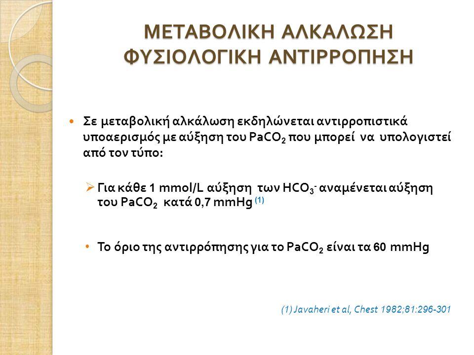 ΜΕΤΑΒΟΛΙΚΗ ΑΛΚΑΛΩΣΗ ΦΥΣΙΟΛΟΓΙΚΗ ΑΝΤΙΡΡΟΠΗΣΗ Σε μεταβολική αλκάλωση εκδηλώνεται αντιρροπιστικά υποαερισμός με αύξηση του PaCO 2 που μπορεί να υπολογιστεί από τον τύπο :  Για κάθε 1 mmol/L αύξηση των HCO 3 - αναμένεται αύξηση του PaCO 2 κατά 0,7 mmHg (1) Το όριο της αντιρρόπησης για το PaCO 2 είναι τα 60 mmHg (1) Javaheri et al, Chest 1982;81:296-301