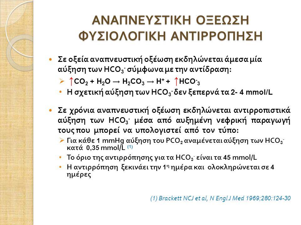 ΑΝΑΠΝΕΥΣΤΙΚΗ ΟΞΕΩΣΗ ΦΥΣΙΟΛΟΓΙΚΗ ΑΝΤΙΡΡΟΠΗΣΗ Σε οξεία αναπνευστική οξέωση εκδηλώνεται άμεσα μία αύξηση των HCO 3 - σύμφωνα με την αντίδραση :  ↑ CO 2 + Η 2 Ο → Η 2 CO 3 → Η + + ↑ HCO - 3 Η σχετική αύξηση των HCO 3 - δεν ξεπερνά τα 2- 4 mmol/L Σε χρόνια αναπνευστική οξέωση εκδηλώνεται αντιρροπιστικά αύξηση των HCO 3 - μέσα από αυξημένη νεφρική παραγωγή τους που μπορεί να υπολογιστεί από τον τύπο :  Για κάθε 1 mmHg αύξηση του PCO 2 αναμένεται αύξηση των HCO 3 - κατά 0,35 mmol/L (1) Το όριο της αντιρρόπησης για τα HCO 3 - είναι τα 45 mmol/L Η αντιρρόπηση ξεκινάει την 1 η ημέρα και ολοκληρώνεται σε 4 ημέρες (1) Brackett NCJ et al, N Engl J Med 1969;280:124-30