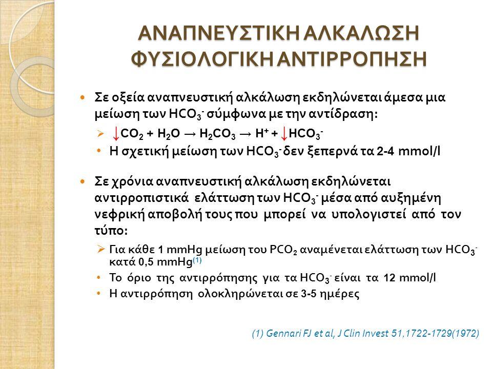 ΑΝΑΠΝΕΥΣΤΙΚΗ ΑΛΚΑΛΩΣΗ ΦΥΣΙΟΛΟΓΙΚΗ ΑΝΤΙΡΡΟΠΗΣΗ Σε οξεία αναπνευστική αλκάλωση εκδηλώνεται άμεσα μια μείωση των HCO 3 - σύμφωνα με την αντίδραση :  ↓ CO 2 + Η 2 Ο → Η 2 CO 3 → Η + + ↓ HCO 3 - Η σχετική μείωση των HCO 3 - δεν ξεπερνά τα 2-4 mmol/l Σε χρόνια αναπνευστική αλκάλωση εκδηλώνεται αντιρροπιστικά ελάττωση των HCO 3 - μέσα από αυξημένη νεφρική αποβολή τους που μπορεί να υπολογιστεί από τον τύπο :  Για κάθε 1 mmHg μείωση του PCO 2 αναμένεται ελάττωση των HCO 3 - κατά 0,5 mmHg (1) Το όριο της αντιρρόπησης για τα HCO 3 - είναι τα 12 mmol/l Η αντιρρόπηση ολοκληρώνεται σε 3-5 ημέρες (1) Gennari FJ et al, J Clin Invest 51,1722-1729(1972)