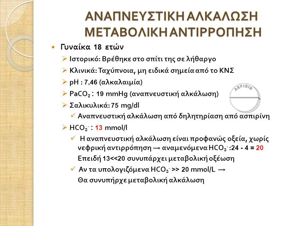 ΑΝΑΠΝΕΥΣΤΙΚΗ ΑΛΚΑΛΩΣΗ ΜΕΤΑΒΟΛΙΚΗ ΑΝΤΙΡΡΟΠΗΣΗ Γυναίκα 18 ετών  Ιστορικό : Βρέθηκε στο σπίτι της σε λήθαργο  Κλινικά : Ταχύπνοια, μη ειδικά σημεία από το ΚΝΣ  pH : 7,46 (αλκαλαιμία )  PaCO 2 : 19 mmHg ( αναπνευστική αλκάλωση )  Σαλικυλικά : 75 mg/dl Αναπνευστική αλκάλωση από δηλητηρίαση από ασπιρίνη  HCO 3 - : 13 mmol/l Η αναπνευστική αλκάλωση είναι προφανώς οξεία, χωρίς νεφρική αντιρρόπηση → αναμενόμενα HCO 3 - : 24 - 4 = 20 Επειδή 13<<20 συνυπάρχει μεταβολική οξέωση Αν τα υπολογιζόμενα HCO 3 - >> 20 mmol/L → Θα συνυπήρχε μεταβολική αλκάλωση