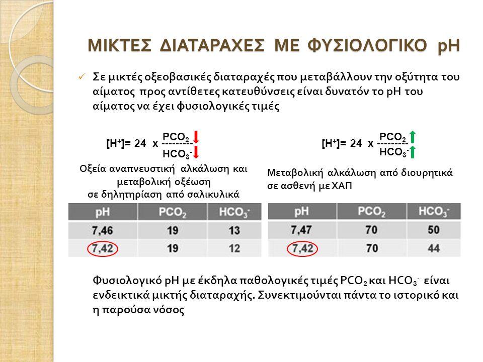 ΜΙΚΤΕΣ ΔΙΑΤΑΡΑΧΕΣ ΜΕ ΦΥΣΙΟΛΟΓΙΚΟ pH Σε μικτές οξεοβασικές διαταραχές που μεταβάλλουν την οξύτητα του αίματος προς αντίθετες κατευθύνσεις είναι δυνατόν το pH του αίματος να έχει φυσιολογικές τιμές [H + ]= 24 x --------- [H + ]= 24 x --------- Φυσιολογικό pH με έκδηλα παθολογικές τιμές PCO 2 και HCO 3 - είναι ενδεικτικά μικτής διαταραχής.