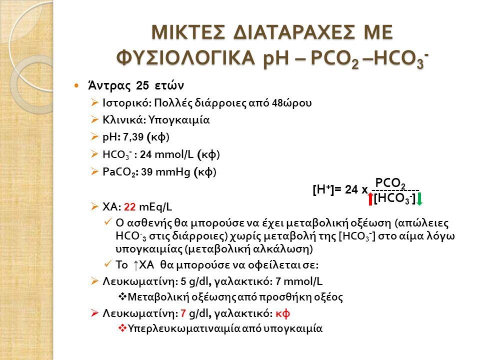 ΜΙΚΤΕΣ ΔΙΑΤΑΡΑΧΕΣ ΜΕ ΦΥΣΙΟΛΟΓΙΚA pH – PCO 2 –HCO 3 - Άντρας 25 ετών  Ιστορικό : Πολλές διάρροιες από 48 ώρου  Κλινικά : Υπογκαιμία  pH : 7,39 ( κφ )  HCO 3 - : 24 mmol/L ( κφ )  PaCO 2 : 39 mmHg ( κφ ) [ H + ]= 24 x ------------  ΧΑ : 22 mEq/L Ο ασθενής θα μπορούσε να έχει μεταβολική οξέωση ( απώλειες HCO - 3 στις διάρροιες ) χωρίς μεταβολή της [ HCO 3 - ] στο αίμα λόγω υπογκαιμίας ( μεταβολική αλκάλωση ) Το ↑ ΧΑ θα μπορούσε να οφείλεται σε :  Λευκωματίνη : 5 g/dl, γαλακτικό : 7 mmol/L  Μεταβολική οξέωσης από προσθήκη οξέος  Λευκωματίνη : 7 g/dl, γαλακτικό : κφ  Υπερλευκωματιναιμία από υπογκαιμία PCO 2 [ HCO 3 - ]