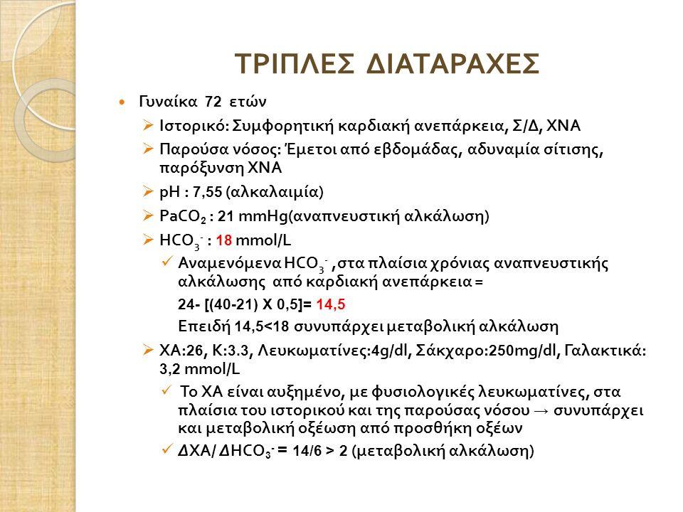 ΤΡΙΠΛΕΣ ΔΙΑΤΑΡΑΧΕΣ Γυναίκα 72 ετών  Ιστορικό : Συμφορητική καρδιακή ανεπάρκεια, Σ / Δ, ΧΝΑ  Παρούσα νόσος : Έμετοι από εβδομάδας, αδυναμία σίτισης, παρόξυνση ΧΝΑ  pH : 7,55 (αλκαλαιμία )  PaCO 2 : 21 mmHg ( αναπνευστική αλκάλωση )  HCO 3 - : 18 mmol/L Αναμενόμενα HCO 3 -, στα πλαίσια χρόνιας αναπνευστικής αλκάλωσης από καρδιακή ανεπάρκεια = 24- [(40-21) Χ 0,5]= 14,5 Επειδή 14,5<18 συνυπάρχει μεταβολική αλκάλωση  ΧΑ : 26, Κ : 3.3, Λευκωματίνες : 4 g/dl, Σάκχαρο : 250 mg/dl, Γαλακτικά : 3,2 mmol/L To XA είναι αυξημένο, με φυσιολογικές λευκωματίνες, στα πλαίσια του ιστορικού και της παρούσας νόσου → συνυπάρχει και μεταβολική οξέωση από προσθήκη οξέων ΔΧΑ / ΔHCO 3 - = 14/6 > 2 ( μεταβολική αλκάλωση )