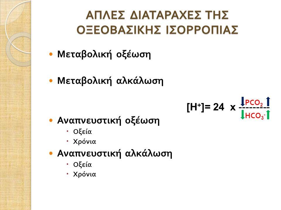 ΑΠΛΕΣ ΔΙΑΤΑΡΑΧΕΣ ΤΗΣ ΟΞΕΟΒΑΣΙΚΗΣ ΙΣΟΡΡΟΠΙΑΣ Μεταβολική οξέωση Μεταβολική αλκάλωση [H + ]= 24 x --------- Αναπνευστική οξέωση  Οξεία  Χρόνια Αναπνευστική αλκάλωση  Οξεία  Χρόνια PCO 2 HCO 3 -
