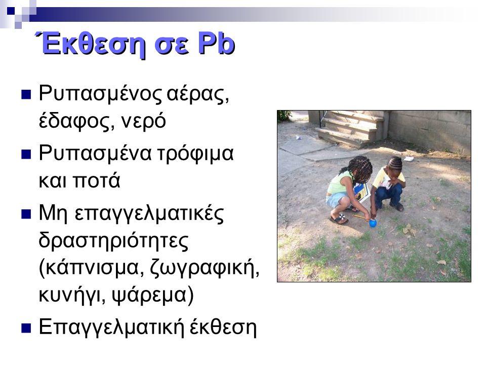 Έκθεση σε Pb Ρυπασμένος αέρας, έδαφος, νερό Ρυπασμένα τρόφιμα και ποτά Μη επαγγελματικές δραστηριότητες (κάπνισμα, ζωγραφική, κυνήγι, ψάρεμα) Επαγγελμ