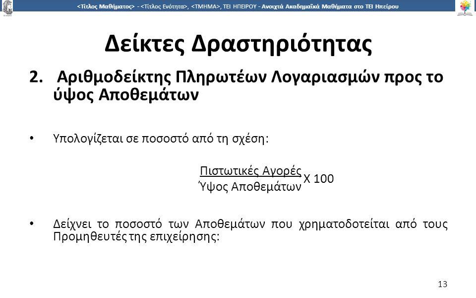 1313 -,, ΤΕΙ ΗΠΕΙΡΟΥ - Ανοιχτά Ακαδημαϊκά Μαθήματα στο ΤΕΙ Ηπείρου Δείκτες Δραστηριότητας 2.