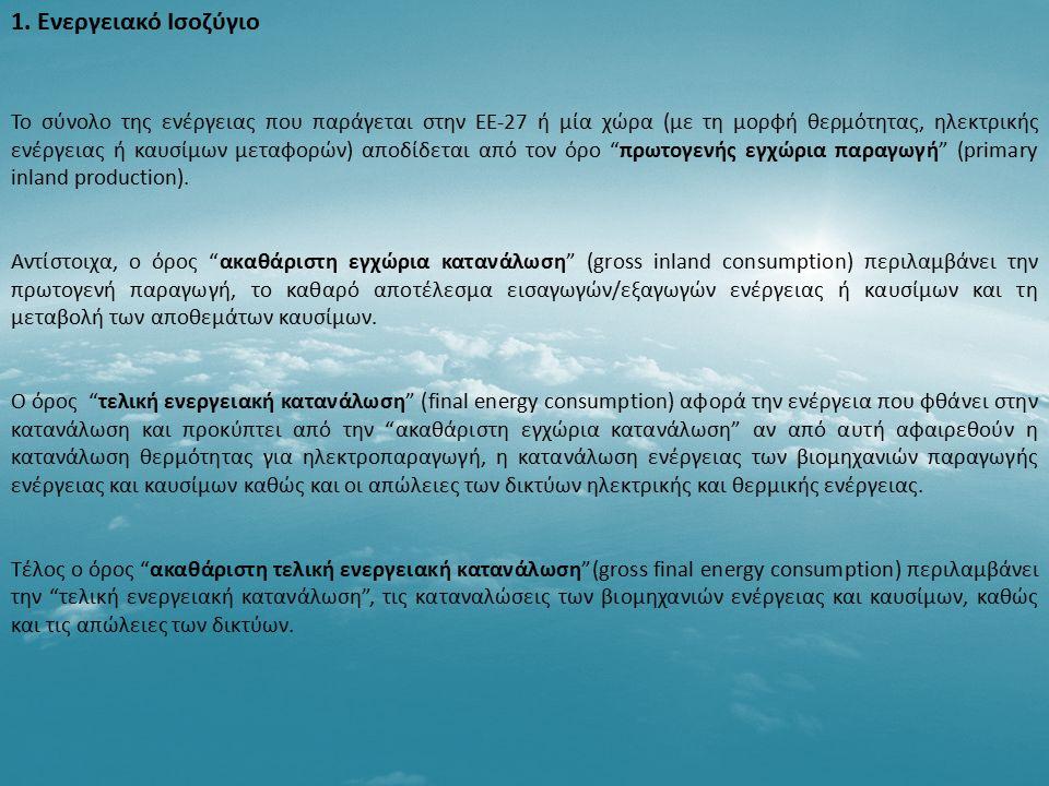 Πηγές ενέργειαςΚωδικός στον Εύδοξο: 15776 Συγγραφείς: Γελεγένης Ι., Αξαόπουλος Π.
