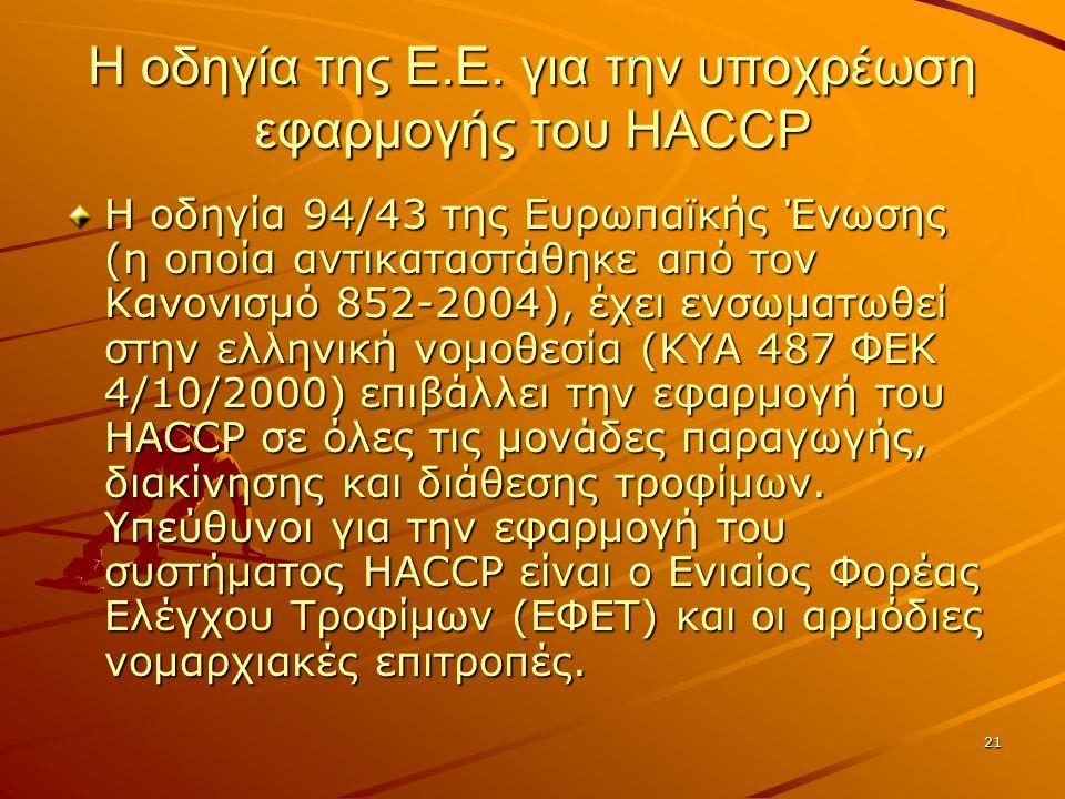 21 Η οδηγία της Ε.Ε.