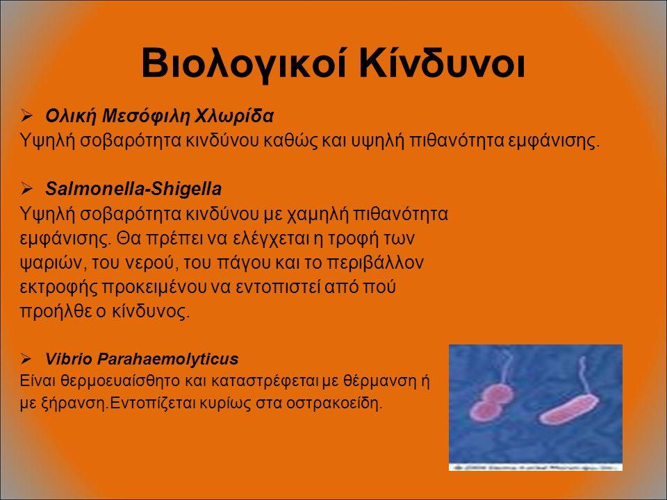Βιολογικοί Κίνδυνοι  Ολική Μεσόφιλη Χλωρίδα Υψηλή σοβαρότητα κινδύνου καθώς και υψηλή πιθανότητα εμφάνισης.  Salmonella-Shigella Υψηλή σοβαρότητα κι