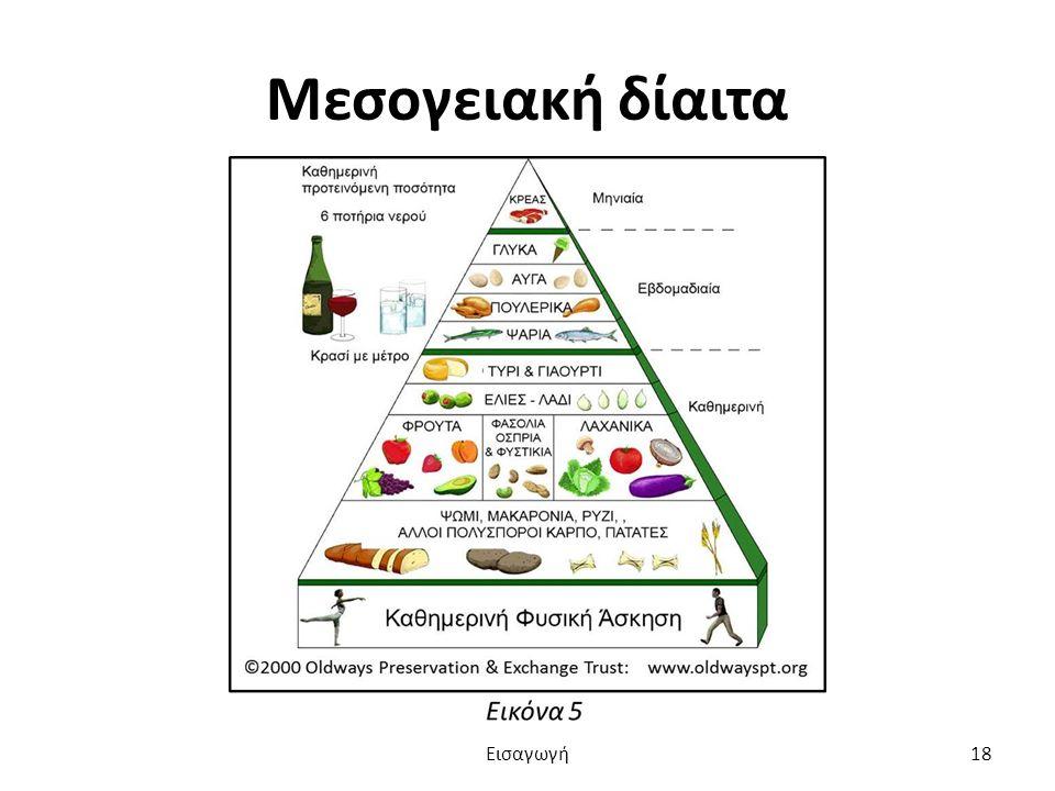 Μεσογειακή δίαιτα Εισαγωγή18