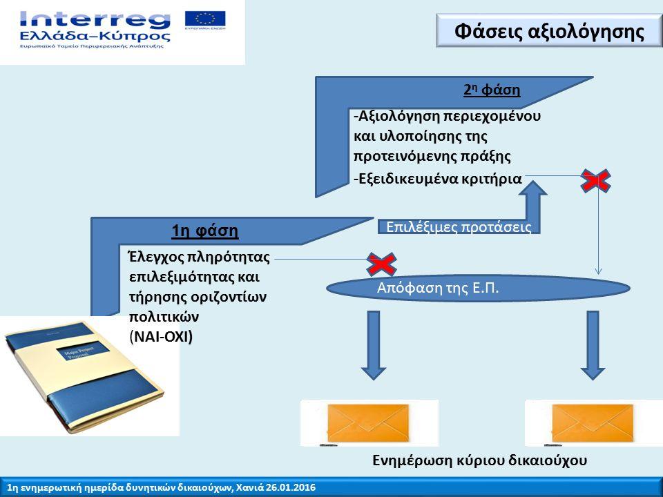 1η ενημερωτική ημερίδα δυνητικών δικαιούχων, Χανιά 26.01.2016 ΚΡΙΤΗΡΙΑ ΑΞΙΟΛΟΓΗΣΗΣ 2 ο ΣΤΑΔΙΟ Κριτήρια υλοποίησης -Ποιότητα της εταιρικής σχέσης -Ποιότητα μεθοδολογικής προσέγγισης όσον αφορά στο περιεχόμενο του έργου -Ωριμότητα -Προϋπολογισμός και χρηματοδότηση Ειδικά Κριτήρια Τα Ειδικά κριτήρια θα αξιολογούνται ανά Ειδικό Στόχο.