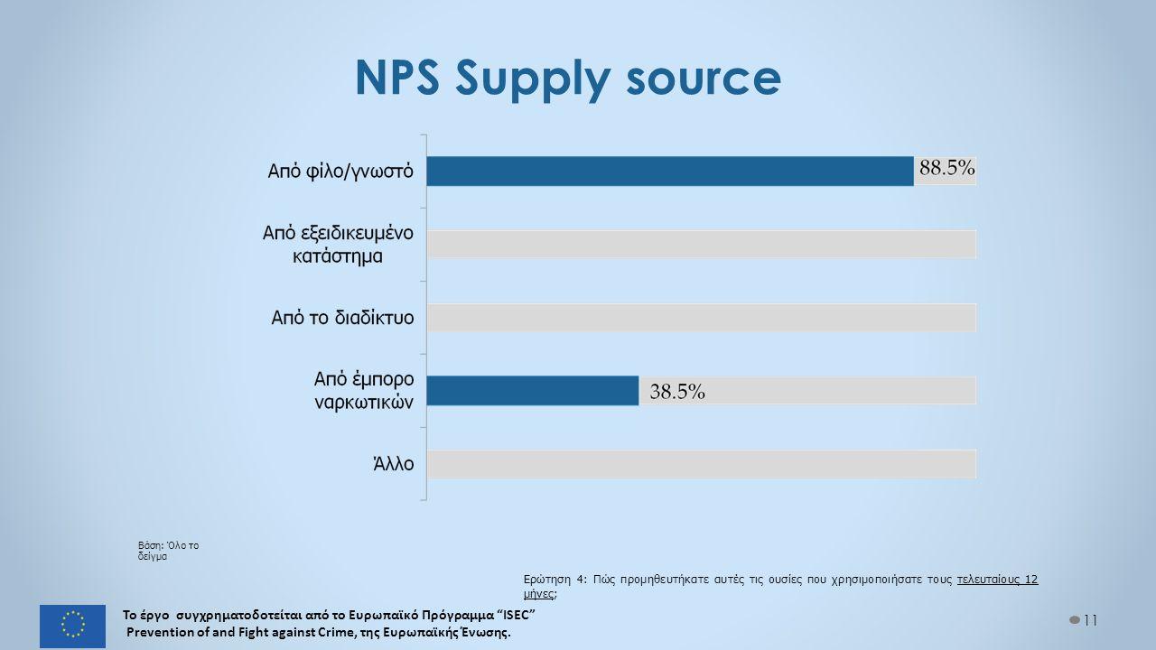 NPS Supply source 11 Ερώτηση 4: Πώς προμηθευτήκατε αυτές τις ουσίες που χρησιμοποιήσατε τους τελευταίους 12 μήνες; Βάση: Όλο το δείγμα Το έργο συγχρηματοδοτείται από το Ευρωπαϊκό Πρόγραμμα ISEC Prevention of and Fight against Crime, της Ευρωπαϊκής Ένωσης.