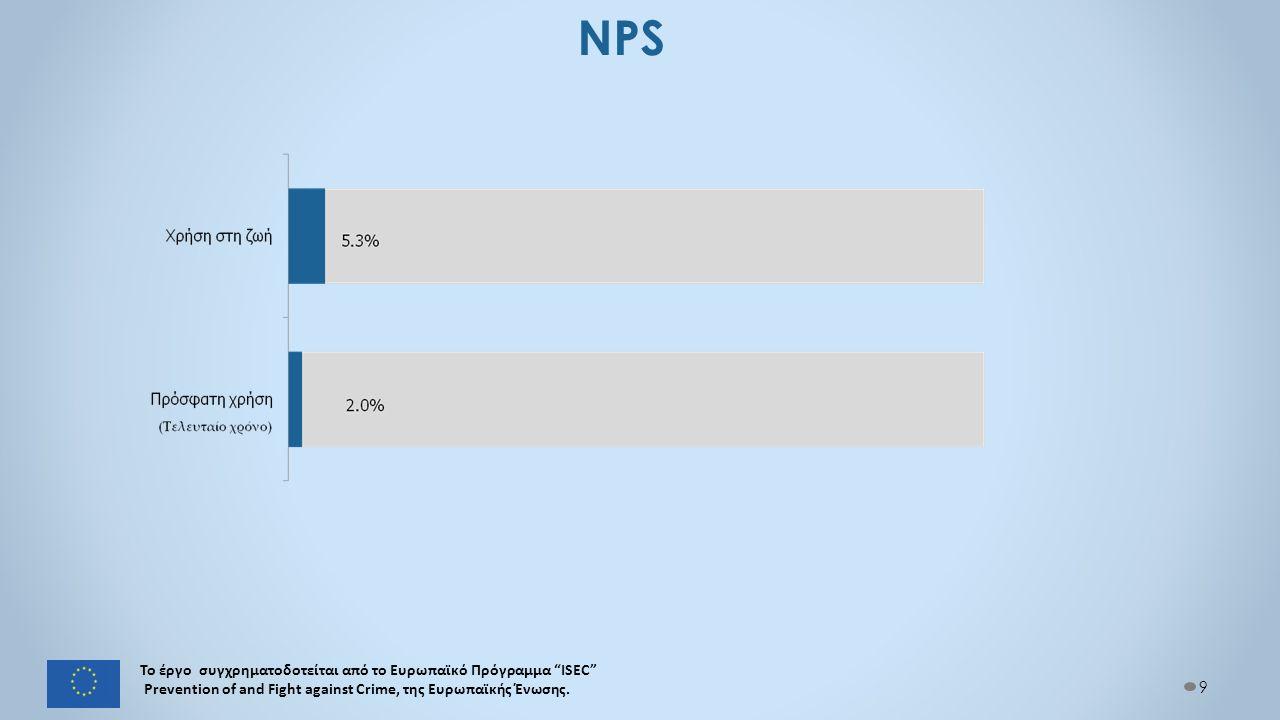 NPS 9 Το έργο συγχρηματοδοτείται από το Ευρωπαϊκό Πρόγραμμα ISEC Prevention of and Fight against Crime, της Ευρωπαϊκής Ένωσης.